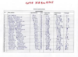 suivi distribution kivu